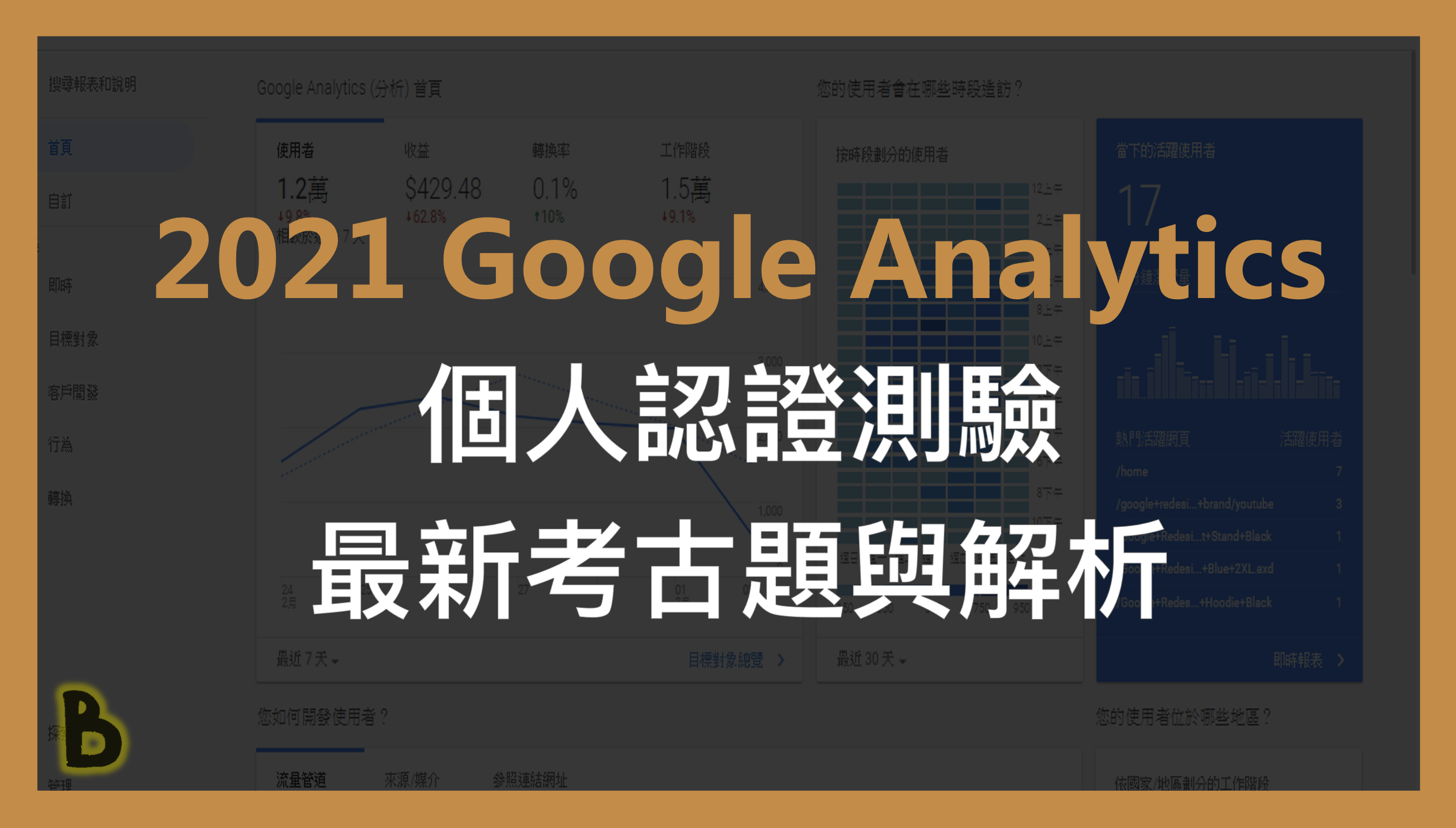 2021 Google Analytics